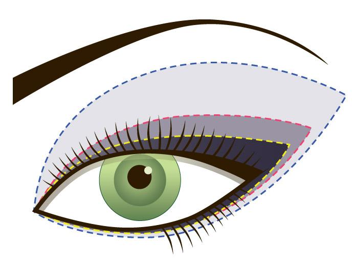 Makeup eyes 2